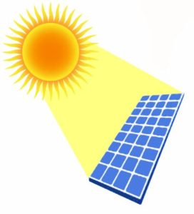 Solar Energy Silver Dependence IaveHeardCom