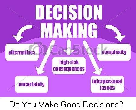 I Have Heard. Com Decisions Making